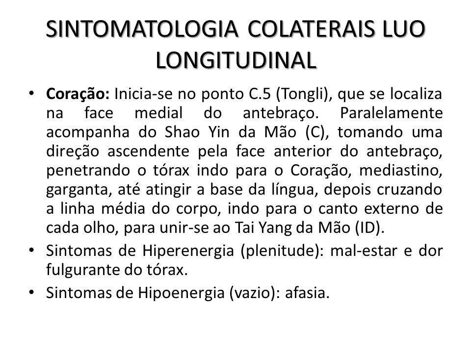 SINTOMATOLOGIA COLATERAIS LUO LONGITUDINAL Coração: Inicia-se no ponto C.5 (Tongli), que se localiza na face medial do antebraço. Paralelamente acompa
