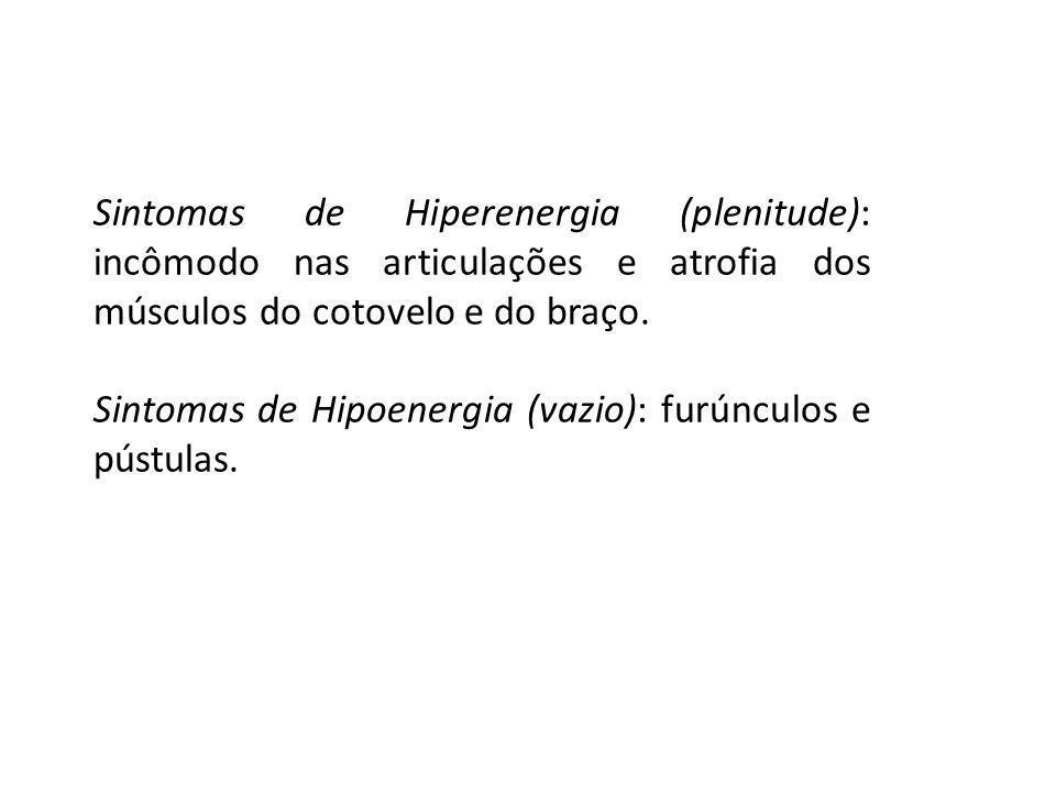 Sintomas de Hiperenergia (plenitude): incômodo nas articulações e atrofia dos músculos do cotovelo e do braço. Sintomas de Hipoenergia (vazio): furúnc