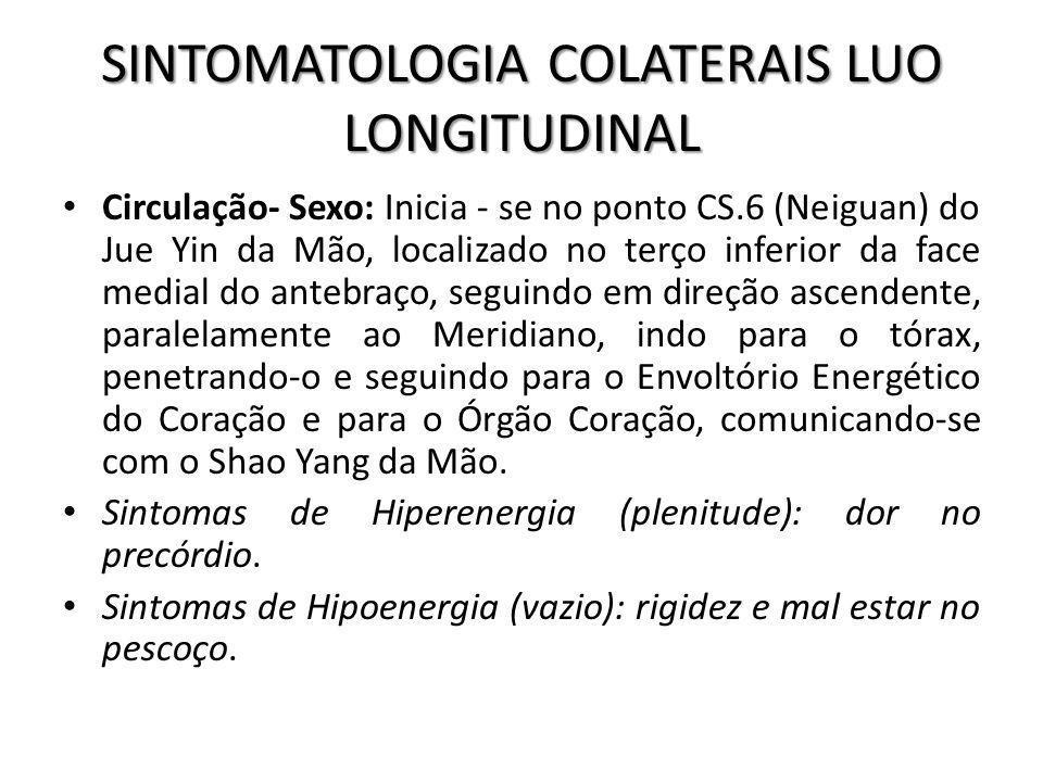 SINTOMATOLOGIA COLATERAIS LUO LONGITUDINAL Circulação- Sexo: Inicia - se no ponto CS.6 (Neiguan) do Jue Yin da Mão, localizado no terço inferior da fa
