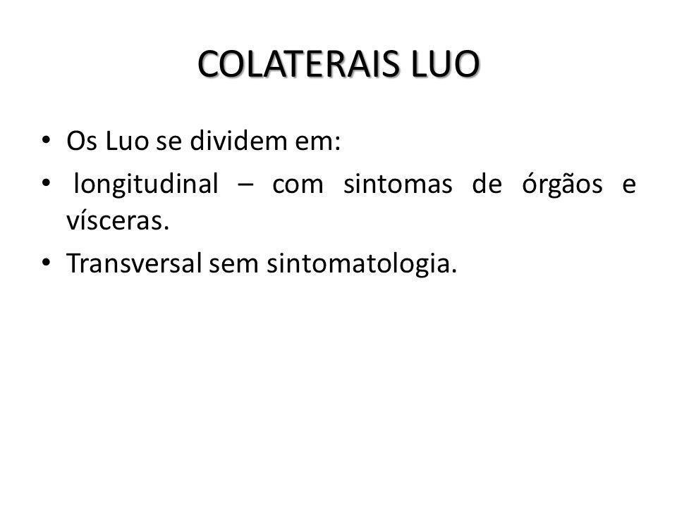 COLATERAIS LUO Os Luo se dividem em: longitudinal – com sintomas de órgãos e vísceras. Transversal sem sintomatologia.