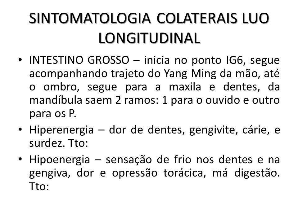 SINTOMATOLOGIA COLATERAIS LUO LONGITUDINAL INTESTINO GROSSO – inicia no ponto IG6, segue acompanhando trajeto do Yang Ming da mão, até o ombro, segue