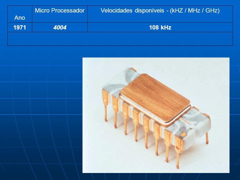 Ano Micro ProcessadorVelocidades disponíveis - (kHZ / MHz / GHz) 19714004108 kHz