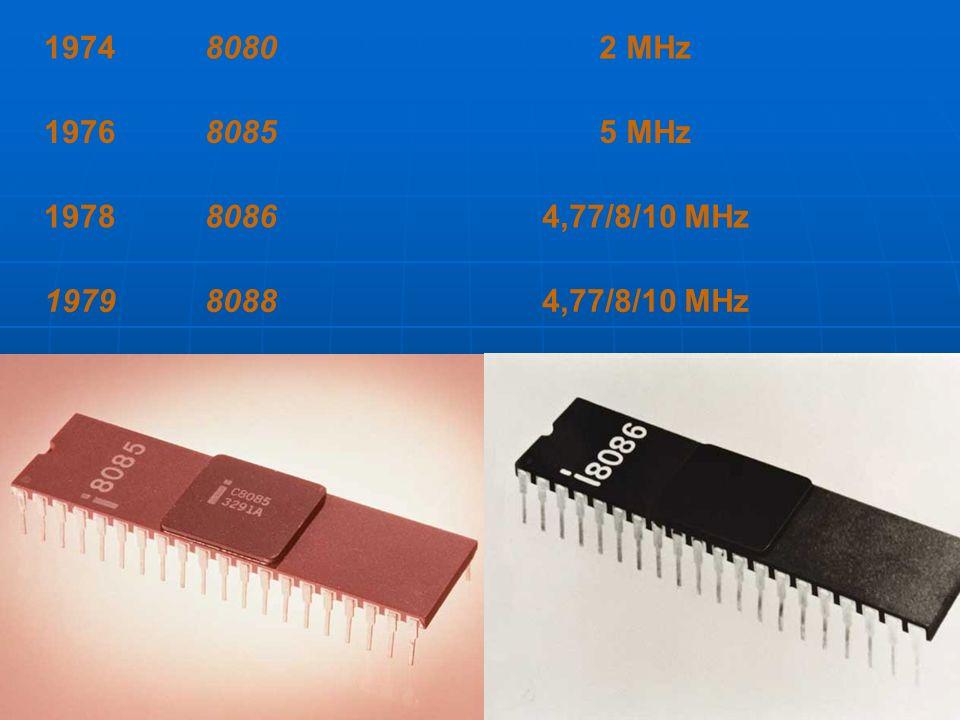197480802 MHz 197680855 MHz 197880864,77/8/10 MHz 197980884,77/8/10 MHz
