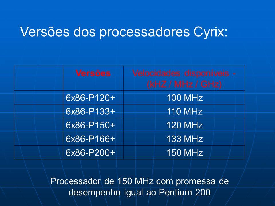 Versões dos processadores Cyrix: VersõesVelocidades disponíveis - (kHZ / MHz / GHz) 6x86-P120+100 MHz 6x86-P133+110 MHz 6x86-P150+120 MHz 6x86-P166+13