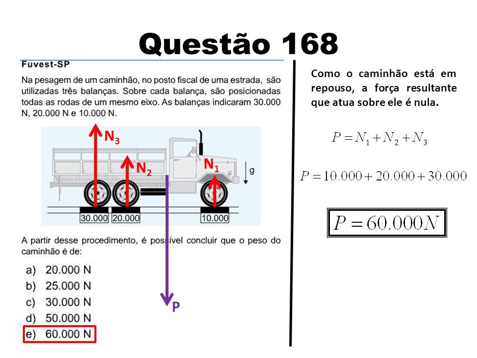 Questão 168 N1N1 N2N2 N3N3 P Como o caminhão está em repouso, a força resultante que atua sobre ele é nula.