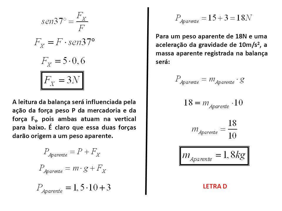 A leitura da balança será influenciada pela ação da força peso P da mercadoria e da força F Y, pois ambas atuam na vertical para baixo. É claro que es