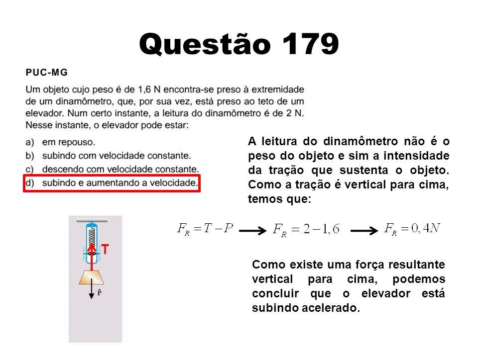 Questão 179 T A leitura do dinamômetro não é o peso do objeto e sim a intensidade da tração que sustenta o objeto. Como a tração é vertical para cima,