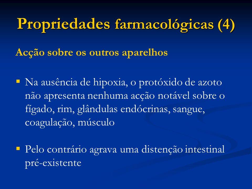 Propriedades farmacológicas (4) Acção sobre os outros aparelhos Na ausência de hipoxia, o protóxido de azoto não apresenta nenhuma acção notável sobre o fígado, rim, glândulas endócrinas, sangue, coagulação, músculo Pelo contrário agrava uma distenção intestinal pré-existente