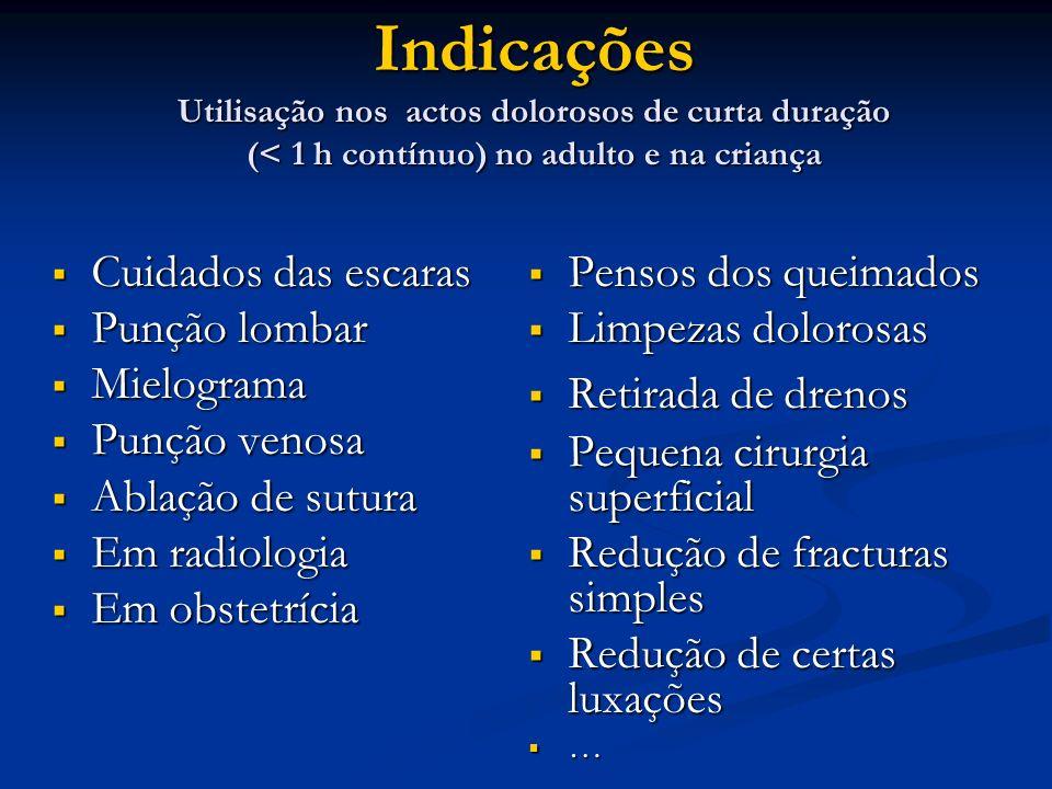 Indicações Utilisação nos actos dolorosos de curta duração (< 1 h contínuo) no adulto e na criança Cuidados das escaras Cuidados das escaras Punção lo