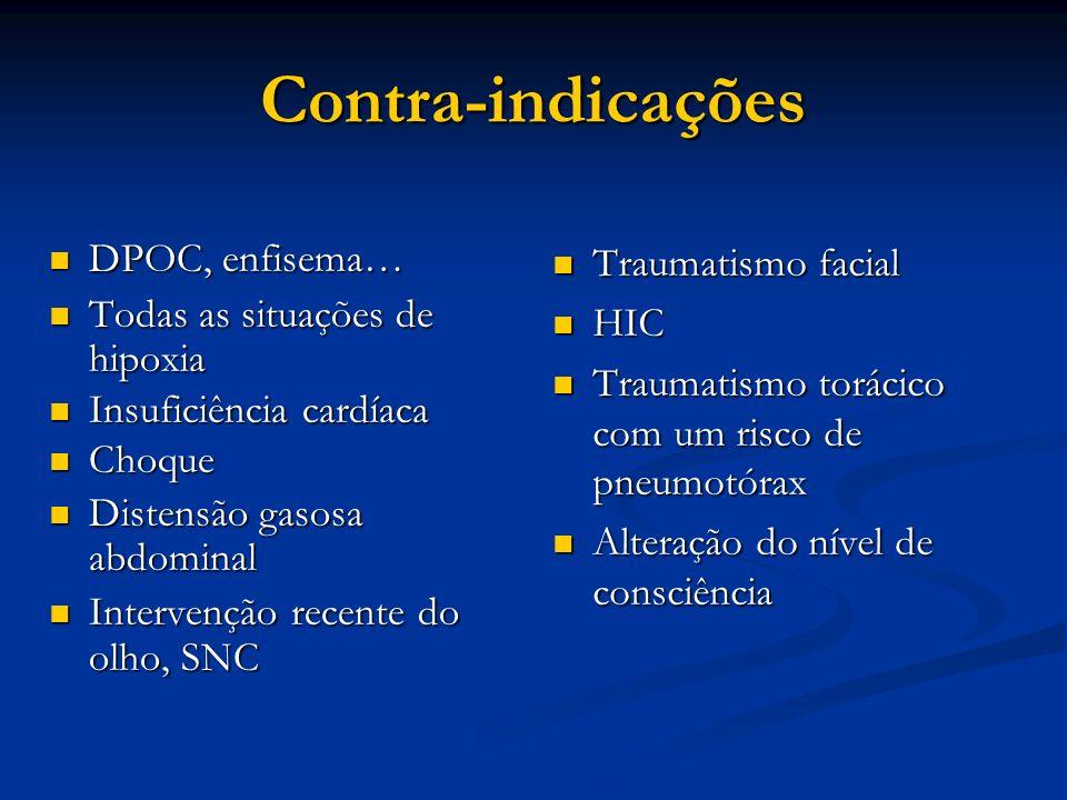 Contra-indicações DPOC, enfisema… DPOC, enfisema… Todas as situações de hipoxia Todas as situações de hipoxia Insuficiência cardíaca Insuficiência cardíaca Choque Choque Distensão gasosa abdominal Distensão gasosa abdominal Intervenção recente do olho, SNC Intervenção recente do olho, SNC Traumatismo facial HIC Traumatismo torácico com um risco de pneumotórax Alteração do nível de consciência