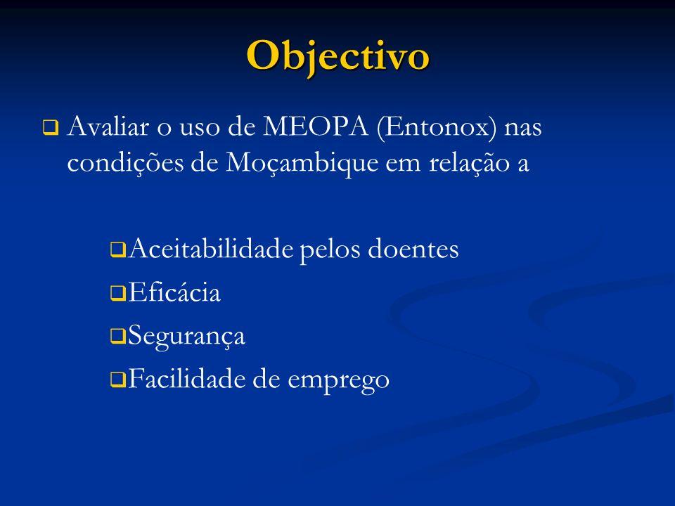 Objectivo Avaliar o uso de MEOPA (Entonox) nas condições de Moçambique em relação a Aceitabilidade pelos doentes Eficácia Segurança Facilidade de emprego