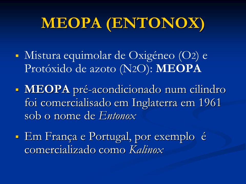 MEOPA (ENTONOX) Mistura equimolar de Oxigéneo (O 2 ) e Protóxido de azoto (N 2 O): MEOPA MEOPA pré-acondicionado num cilindro foi comercialisado em Inglaterra em 1961 sob o nome de Entonox MEOPA pré-acondicionado num cilindro foi comercialisado em Inglaterra em 1961 sob o nome de Entonox Em França e Portugal, por exemplo é comercializado como Kalinox Em França e Portugal, por exemplo é comercializado como Kalinox