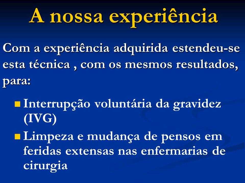 A nossa experiência Interrupção voluntária da gravidez (IVG) Limpeza e mudança de pensos em feridas extensas nas enfermarias de cirurgia Com a experiê