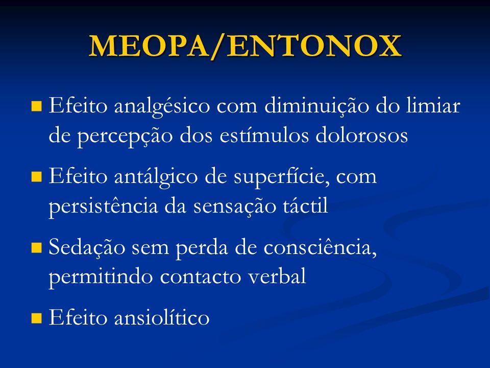 MEOPA/ENTONOX Efeito analgésico com diminuição do limiar de percepção dos estímulos dolorosos Efeito antálgico de superfície, com persistência da sensação táctil Sedação sem perda de consciência, permitindo contacto verbal Efeito ansiolítico