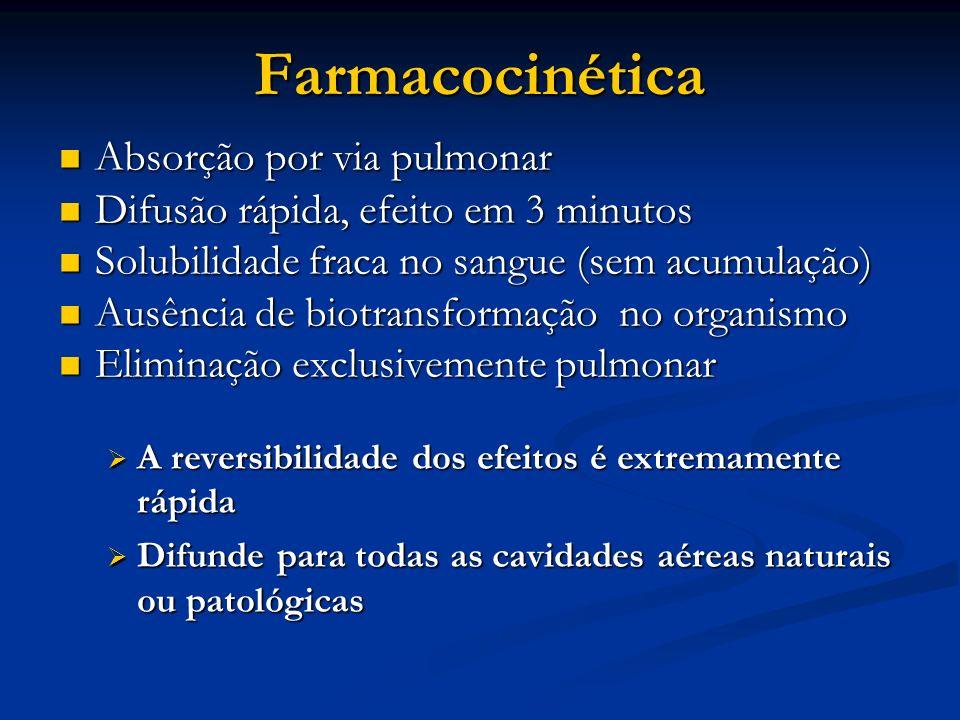 Farmacocinética Absorção por via pulmonar Absorção por via pulmonar Difusão rápida, efeito em 3 minutos Difusão rápida, efeito em 3 minutos Solubilidade fraca no sangue (sem acumulação) Solubilidade fraca no sangue (sem acumulação) Ausência de biotransformação no organismo Ausência de biotransformação no organismo Eliminação exclusivemente pulmonar Eliminação exclusivemente pulmonar A reversibilidade dos efeitos é extremamente rápida A reversibilidade dos efeitos é extremamente rápida Difunde para todas as cavidades aéreas naturais ou patológicas Difunde para todas as cavidades aéreas naturais ou patológicas