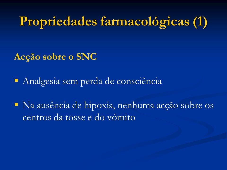 Propriedades farmacológicas (1) Acção sobre o SNC Analgesia sem perda de consciência Na ausência de hipoxia, nenhuma acção sobre os centros da tosse e