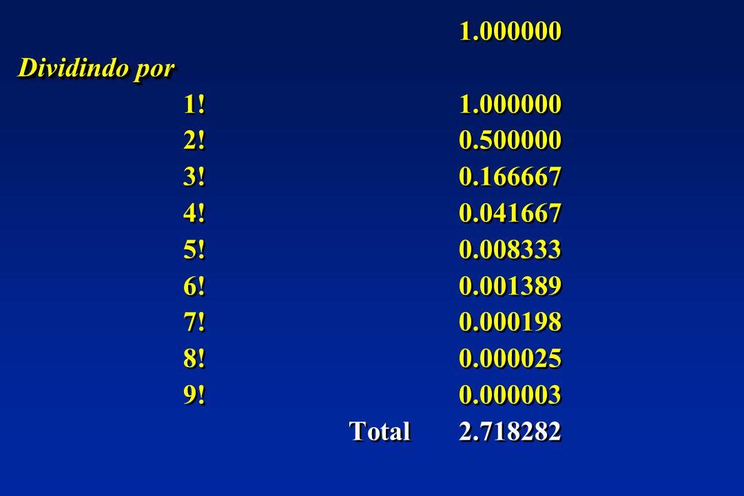 1.000000 Dividindo por 1! 1.000000 2!0.500000 3!0.166667 4!0.041667 5!0.008333 6!0.001389 7!0.000198 8!0.000025 9!0.000003 Total 2.718282 1.000000 Div