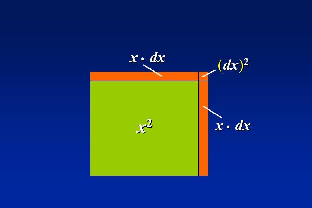 x2x2 x2x2 (dx) 2 x. dx