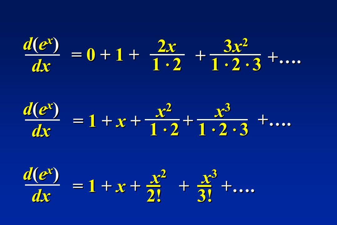 2x 1. 2 2x 1. 2 = 0 + 1 + + + 3x 2 1. 2. 3 3x 2 1. 2. 3 x 2 1. 2 x 2 1. 2 = 1 + x + + + x 3 1. 2. 3 x 3 1. 2. 3 d(e x ) dx +…. x 2 2! x 2 2! = 1 + x +