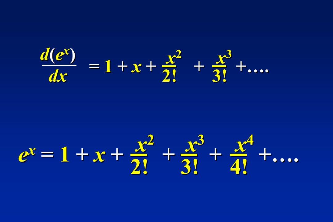 d(e x ) dx x 2 2! x 2 2! = 1 + x + + + +…. x 3 3! x 3 3! x 2 2! x 2 2! e x = 1 + x + + + + + +…. x 3 3! x 3 3! x 4 4! x 4 4!