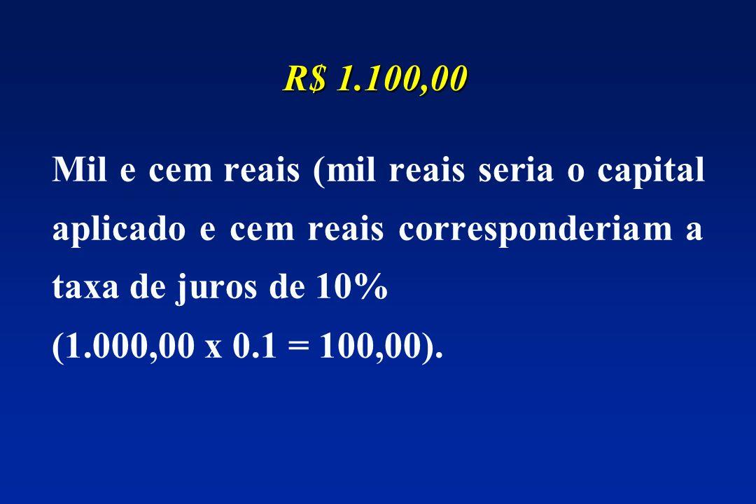 Mil e cem reais (mil reais seria o capital aplicado e cem reais corresponderiam a taxa de juros de 10% (1.000,00 x 0.1 = 100,00). R$ 1.100,00