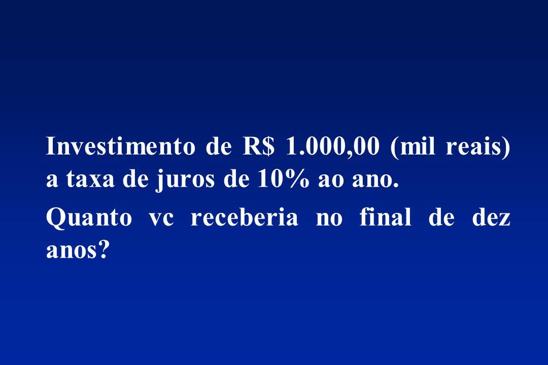 Investimento de R$ 1.000,00 (mil reais) a taxa de juros de 10% ao ano. Quanto vc receberia no final de dez anos?