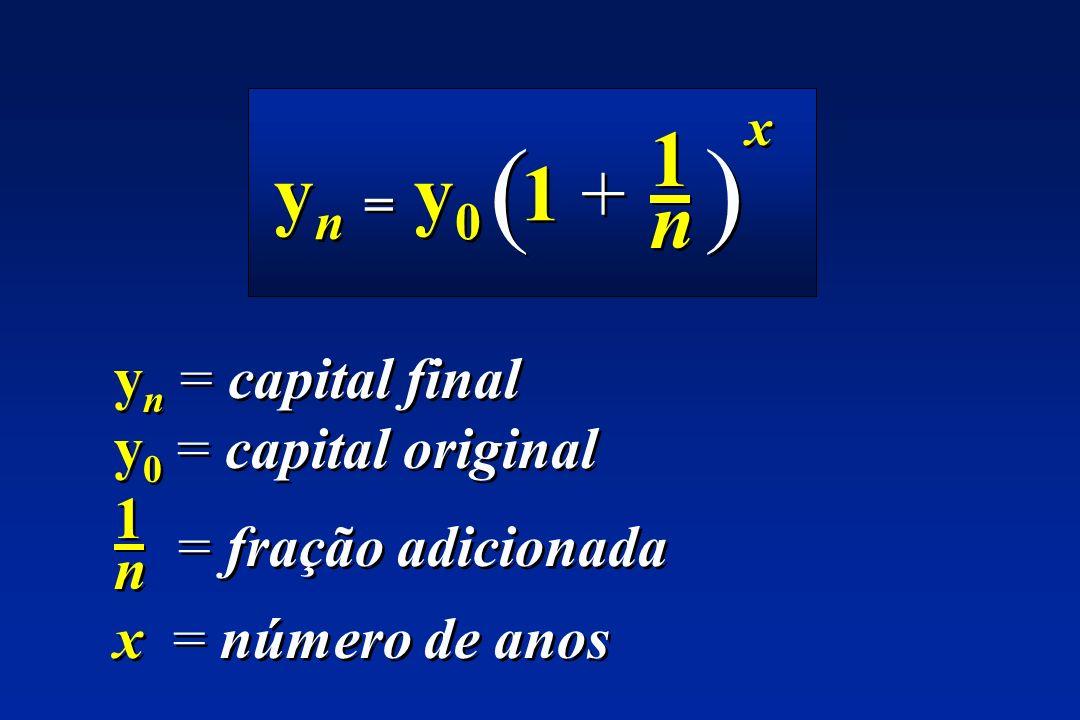 ( ) y n = y 0 1 + 1n1n 1n1n x x y n = capital final y 0 = capital original 1 n x = número de anos y n = capital final y 0 = capital original 1 n x = n