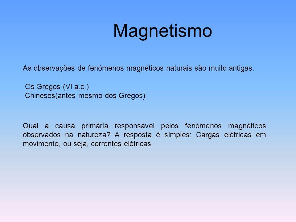 Magnetismo As observações de fenômenos magnéticos naturais são muito antigas. Os Gregos (VI a.c.) Chineses(antes mesmo dos Gregos) Qual a causa primár