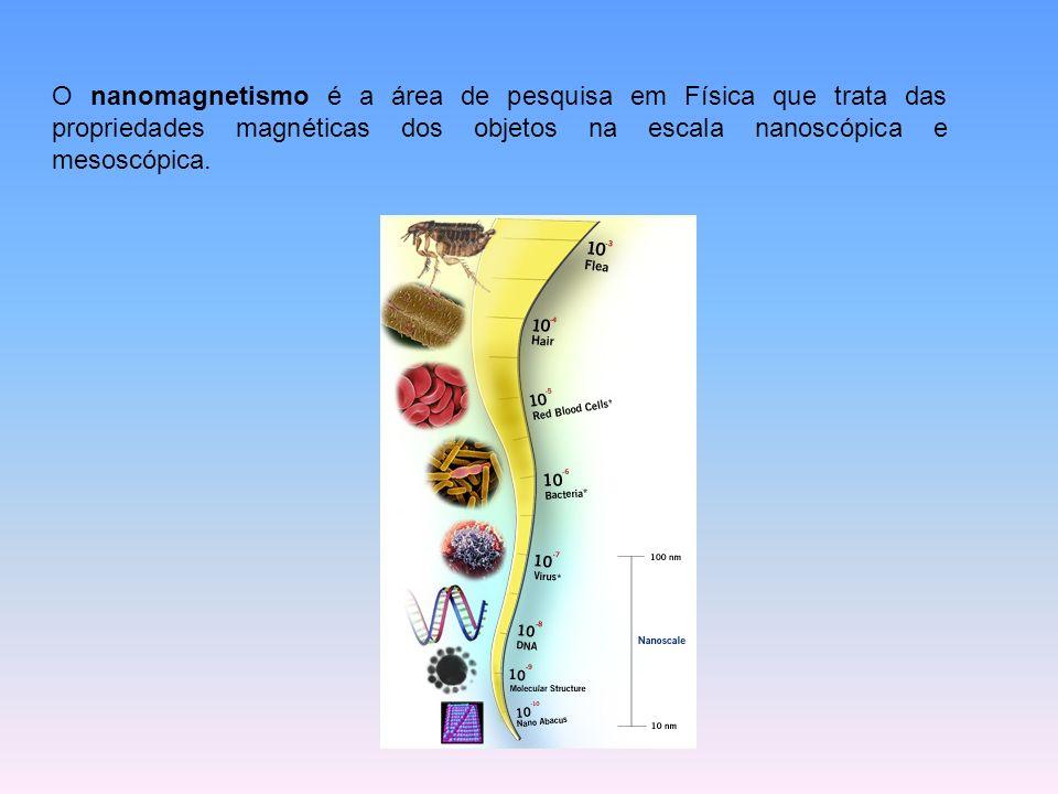 O nanomagnetismo é a área de pesquisa em Física que trata das propriedades magnéticas dos objetos na escala nanoscópica e mesoscópica.
