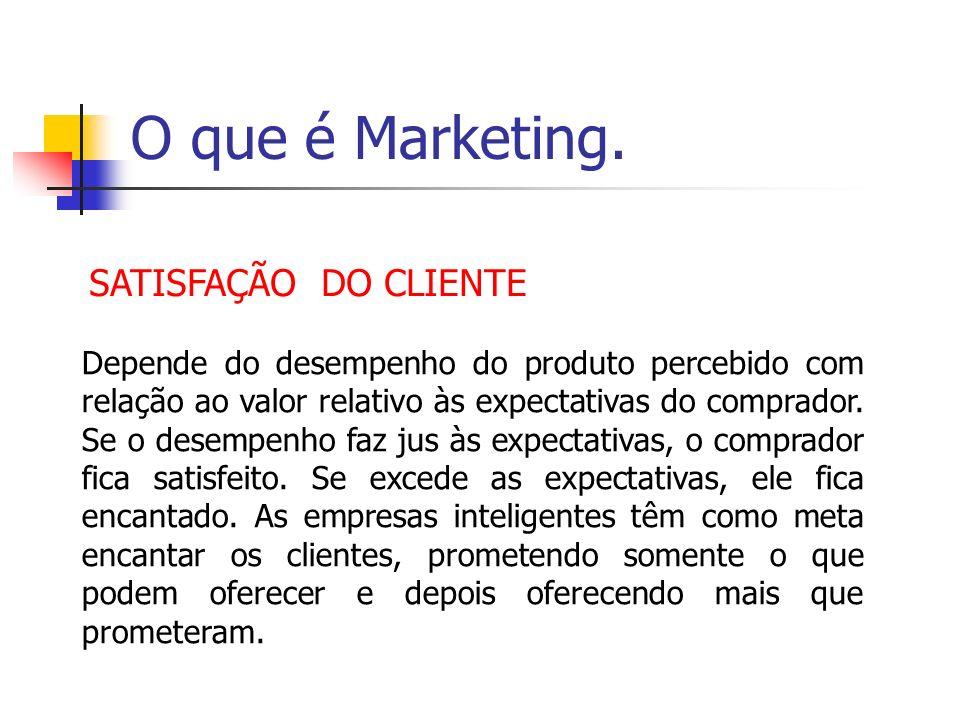 O que é Marketing. SATISFAÇÃO DO CLIENTE Depende do desempenho do produto percebido com relação ao valor relativo às expectativas do comprador. Se o d
