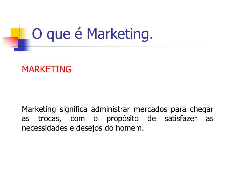 O que é Marketing. MARKETING Marketing significa administrar mercados para chegar as trocas, com o propósito de satisfazer as necessidades e desejos d