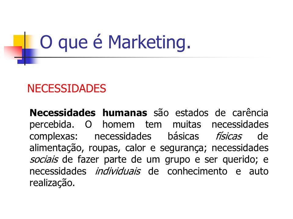 O que é Marketing. NECESSIDADES Necessidades humanas são estados de carência percebida. O homem tem muitas necessidades complexas: necessidades básica