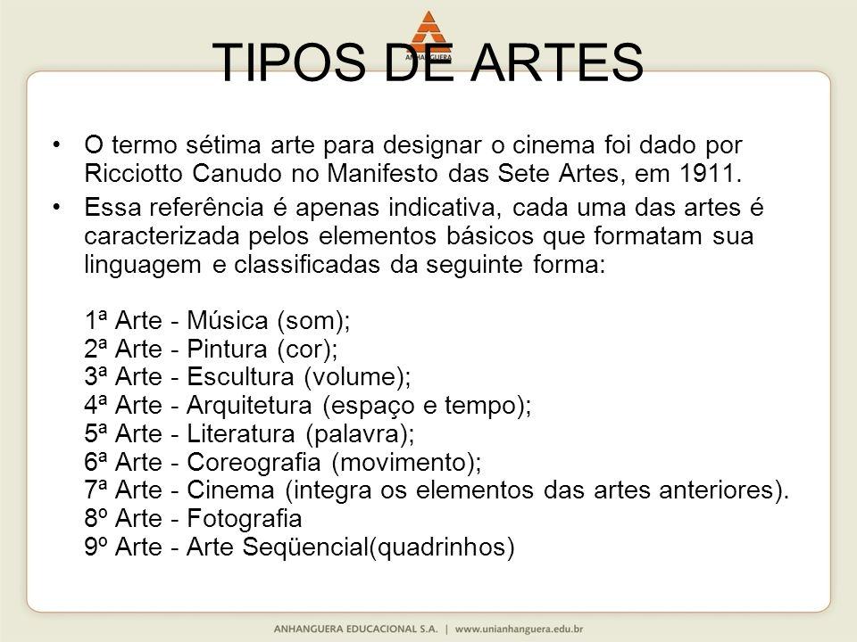 TIPOS DE ARTES O termo sétima arte para designar o cinema foi dado por Ricciotto Canudo no Manifesto das Sete Artes, em 1911. Essa referência é apenas