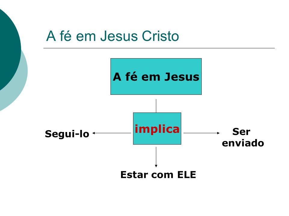 A fé em Jesus Cristo A fé em Jesus implica Segui-lo Estar com ELE Ser enviado