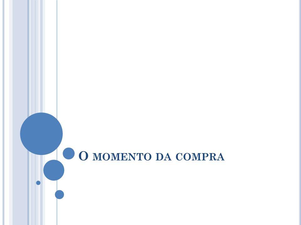 O MOMENTO DA COMPRA