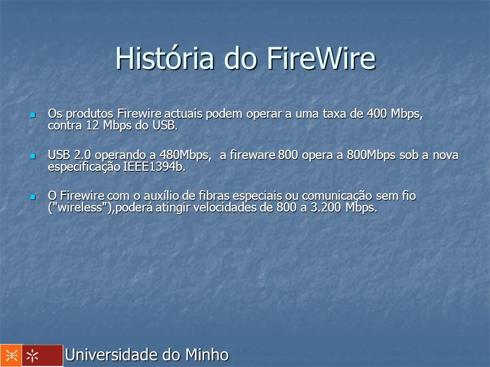 História do FireWire Os produtos Firewire actuais podem operar a uma taxa de 400 Mbps, contra 12 Mbps do USB. Os produtos Firewire actuais podem opera
