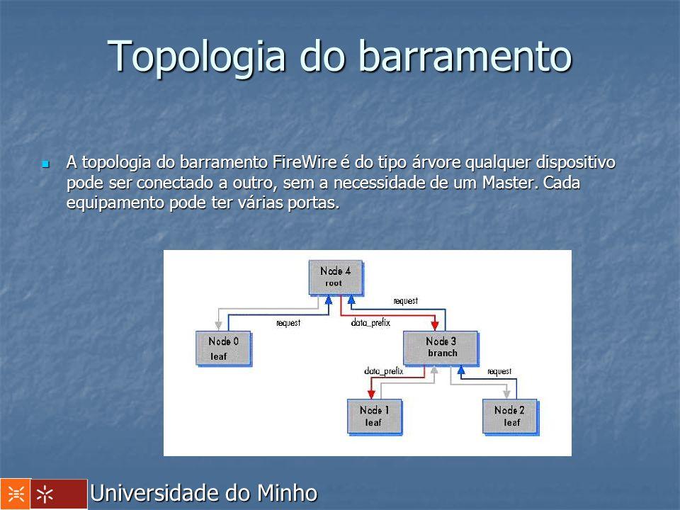 Topologia do barramento A topologia do barramento FireWire é do tipo árvore qualquer dispositivo pode ser conectado a outro, sem a necessidade de um M