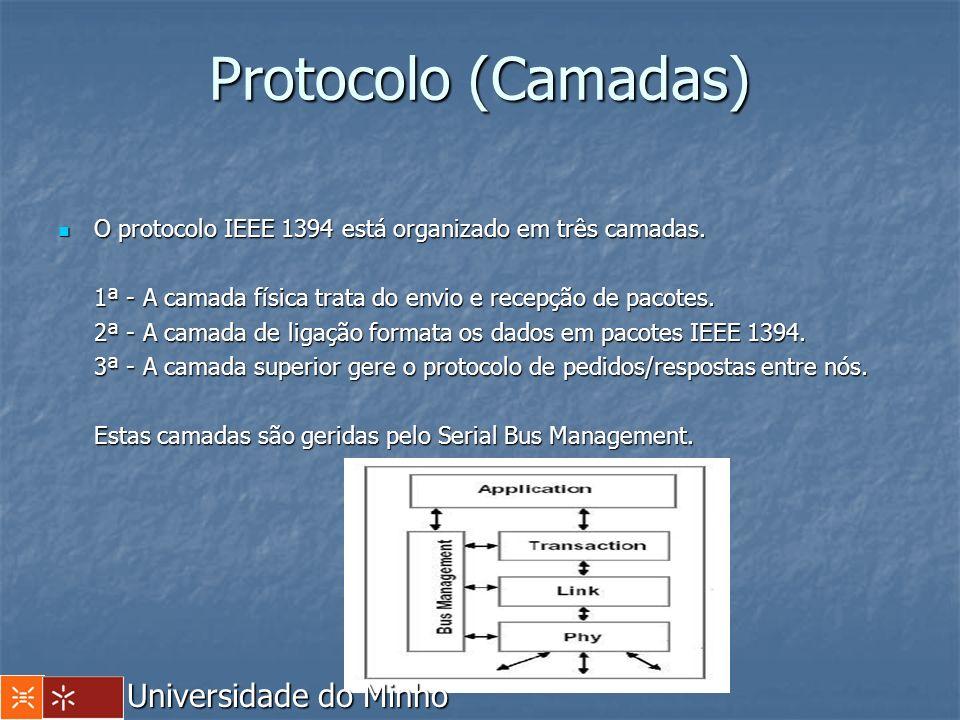 Protocolo (Camadas) O protocolo IEEE 1394 está organizado em três camadas. O protocolo IEEE 1394 está organizado em três camadas. 1ª - A camada física