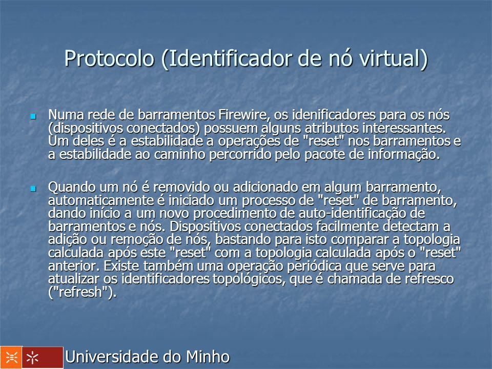 Protocolo (Identificador de nó virtual) Numa rede de barramentos Firewire, os idenificadores para os nós (dispositivos conectados) possuem alguns atri