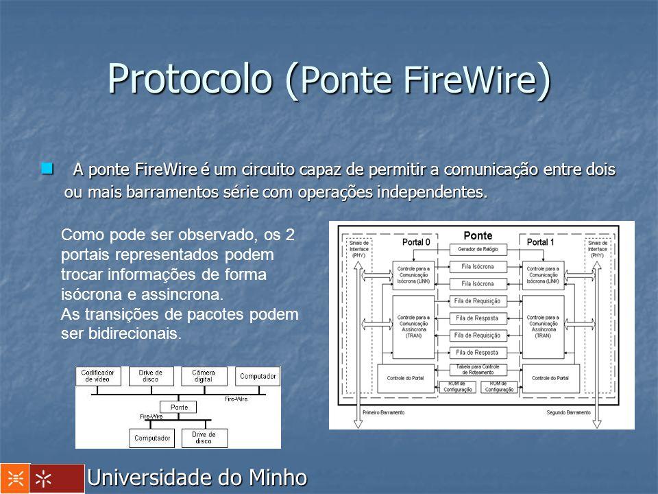 Protocolo ( Ponte FireWire ) A ponte FireWire é um circuito capaz de permitir a comunicação entre dois ou mais barramentos série com operações indepen