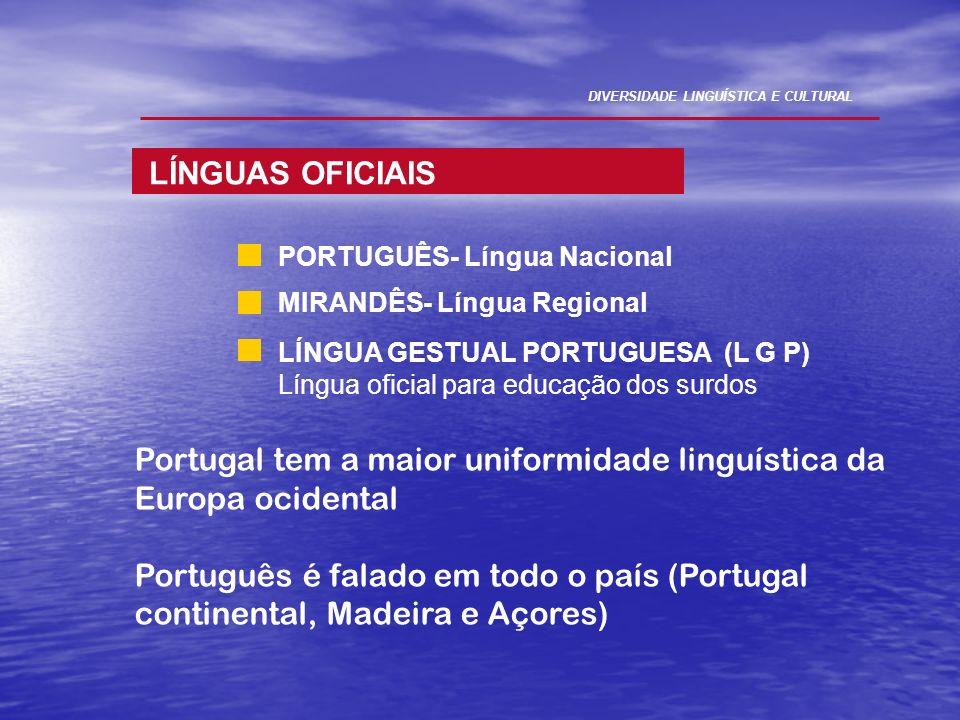 LÍNGUAS OFICIAIS Portugal tem a maior uniformidade linguística da Europa ocidental Português é falado em todo o país (Portugal continental, Madeira e