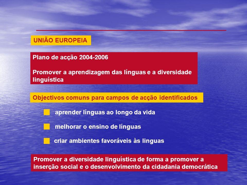 UNIÃO EUROPEIA Promover a diversidade linguística de forma a promover a inserção social e o desenvolvimento da cidadania democrática aprender línguas