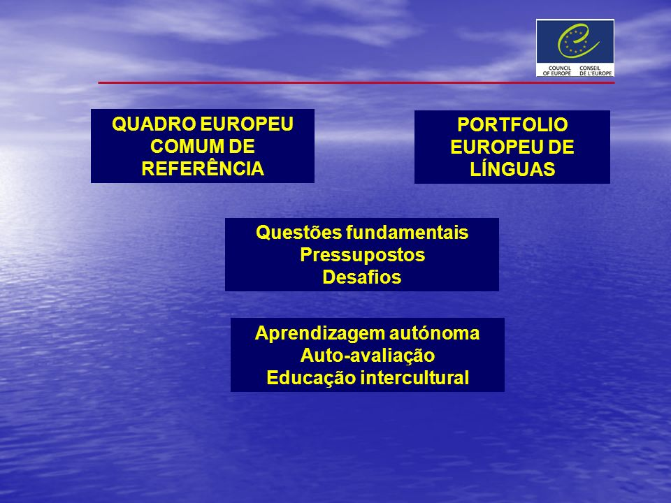QUADRO EUROPEU COMUM DE REFERÊNCIA PORTFOLIO EUROPEU DE LÍNGUAS Questões fundamentais Pressupostos Desafios Aprendizagem autónoma Auto-avaliação Educa