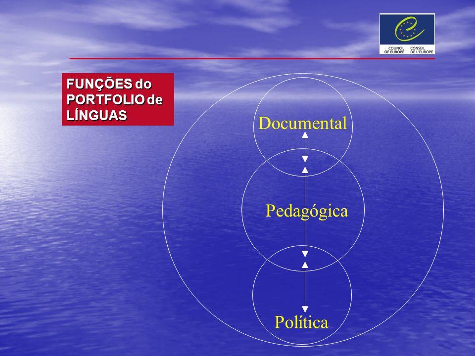 Política Documental Pedagógica FUNÇÕES do PORTFOLIO de LÍNGUAS