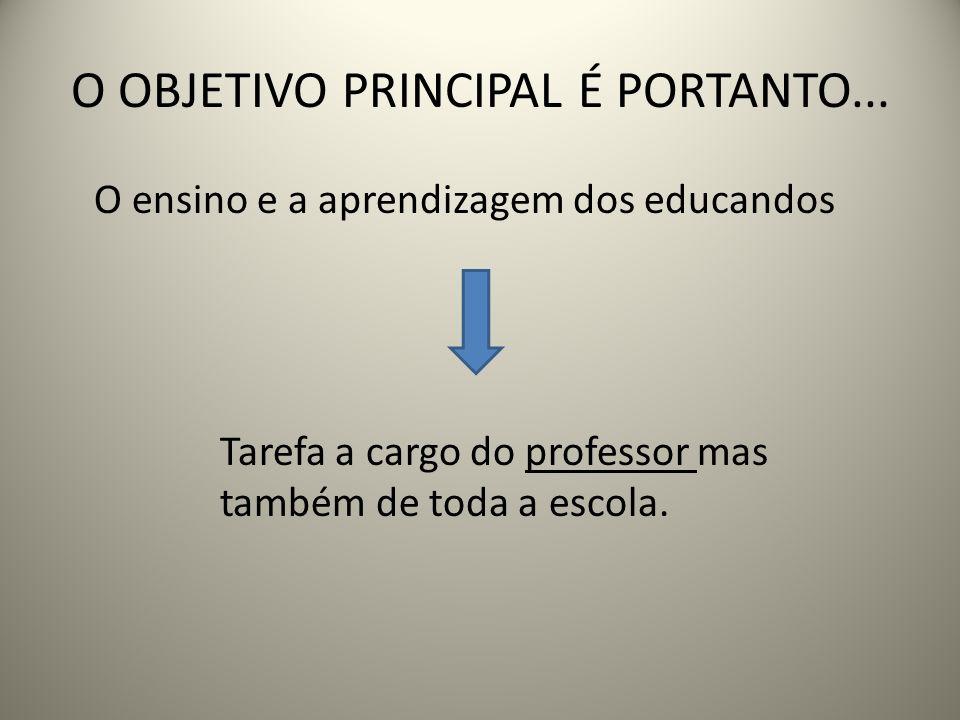 O OBJETIVO PRINCIPAL É PORTANTO... O ensino e a aprendizagem dos educandos Tarefa a cargo do professor mas também de toda a escola.