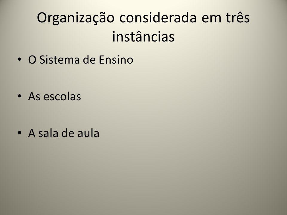 Organização considerada em três instâncias O Sistema de Ensino As escolas A sala de aula
