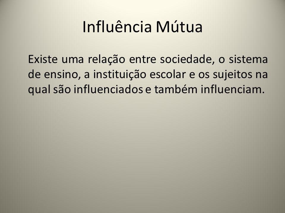 Influência Mútua Existe uma relação entre sociedade, o sistema de ensino, a instituição escolar e os sujeitos na qual são influenciados e também influ