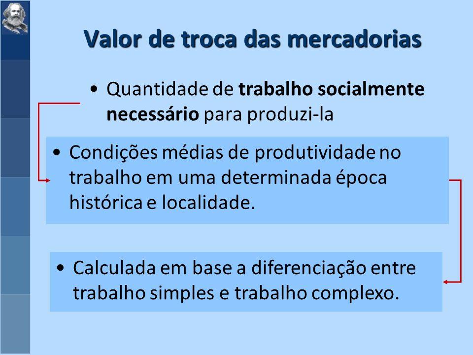 Valor de troca das mercadorias Quantidade de trabalho socialmente necessário para produzi-la Condições médias de produtividade no trabalho em uma determinada época histórica e localidade.