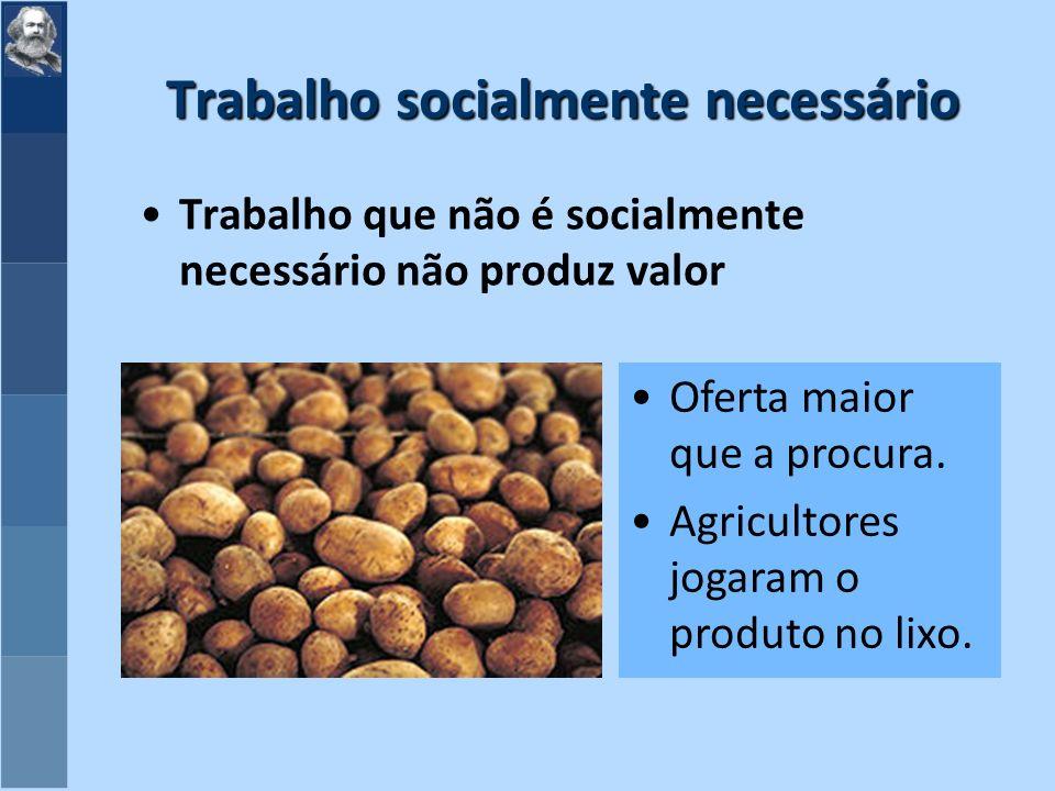 Trabalho socialmente necessário Trabalho que não é socialmente necessário não produz valor Oferta maior que a procura.