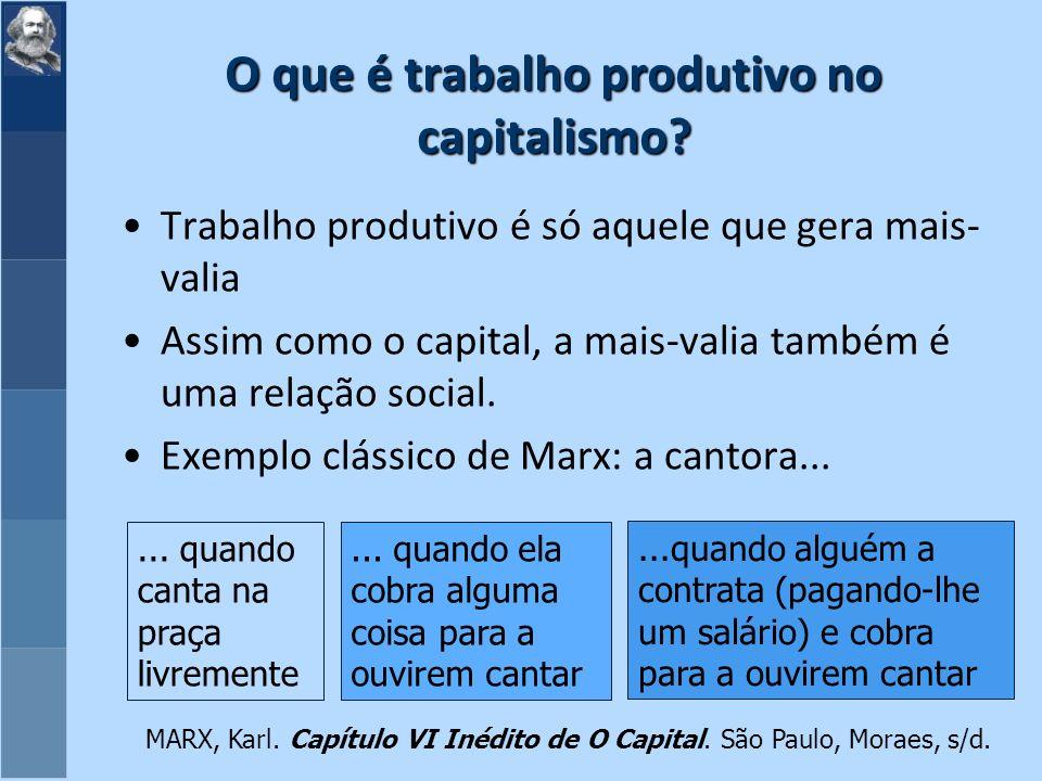 O que é trabalho produtivo no capitalismo.